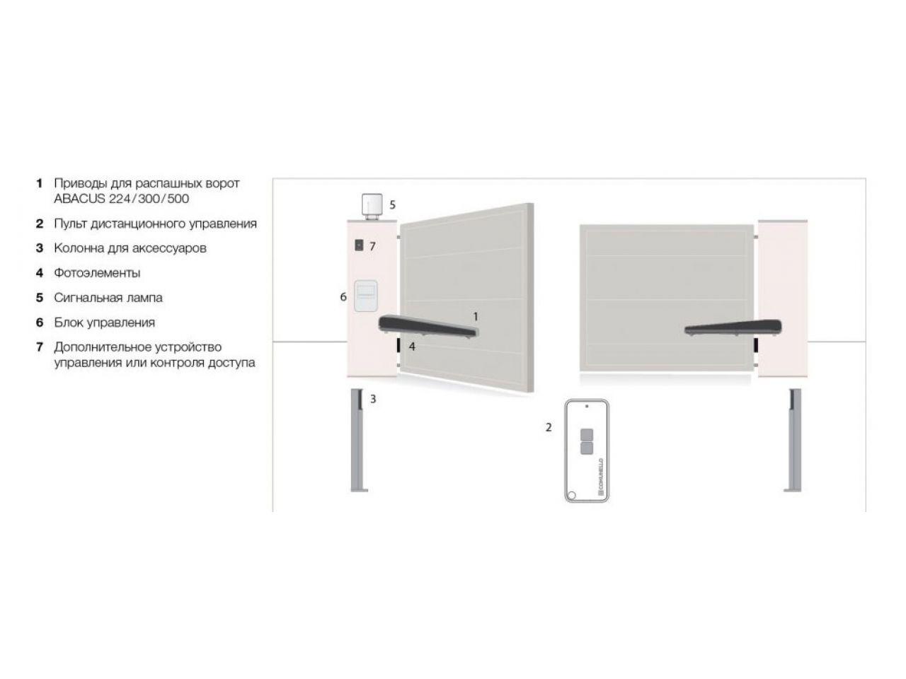 Комплект автоматики для распашных ворот Comunello ABACUS 300 230V KIT (AS300KIT)